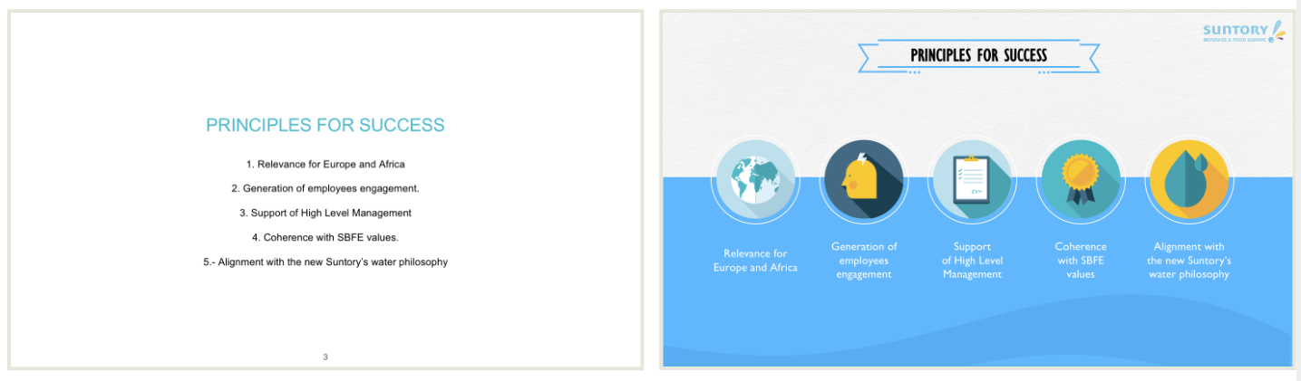 the corporate agency antes y después ejemplos de presentaciones