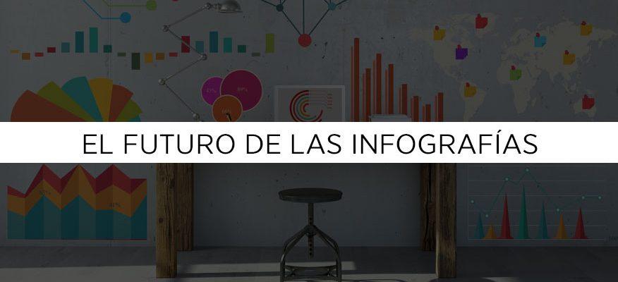 El futuro de las infografías, verdades, mentiras y realidades no contadas