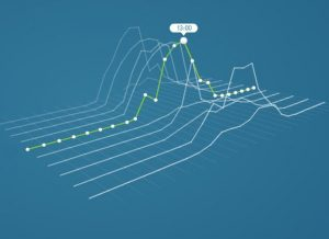 Tipos de gráficos para presentaciones, histogramas.