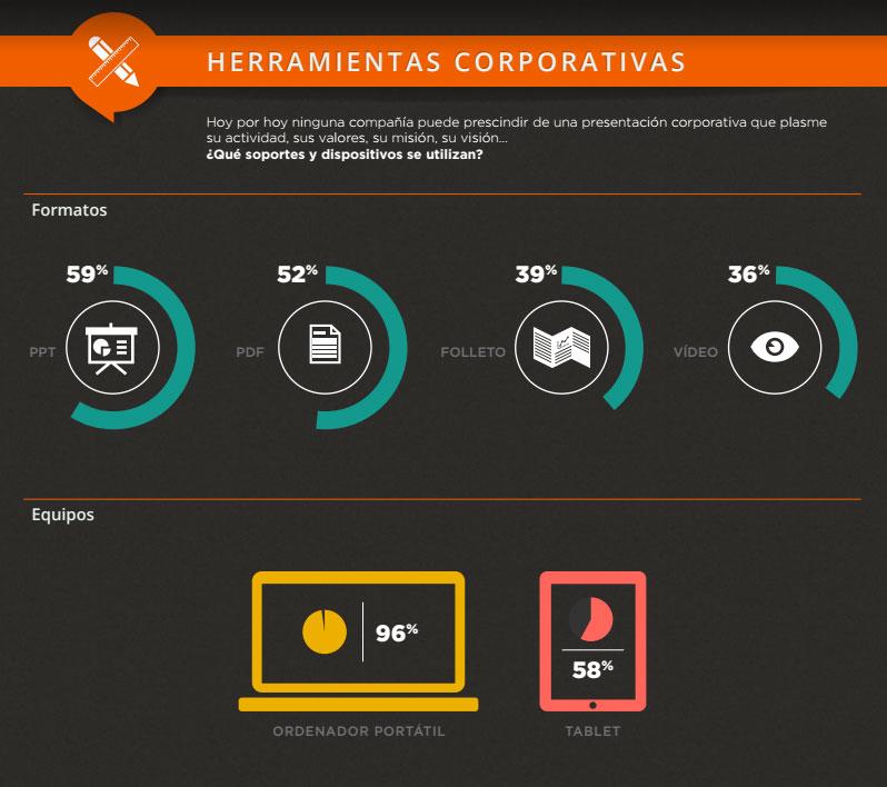 El futuro de las infografías, ¿hacia dónde vamos?