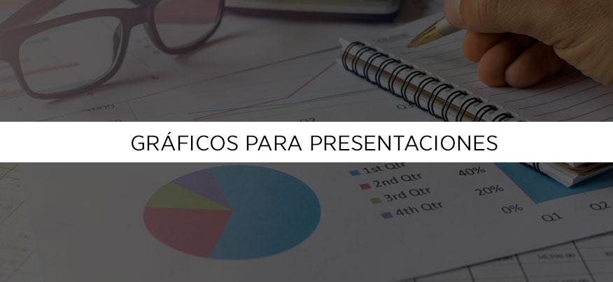 Tipos de gráficos para presentaciones.