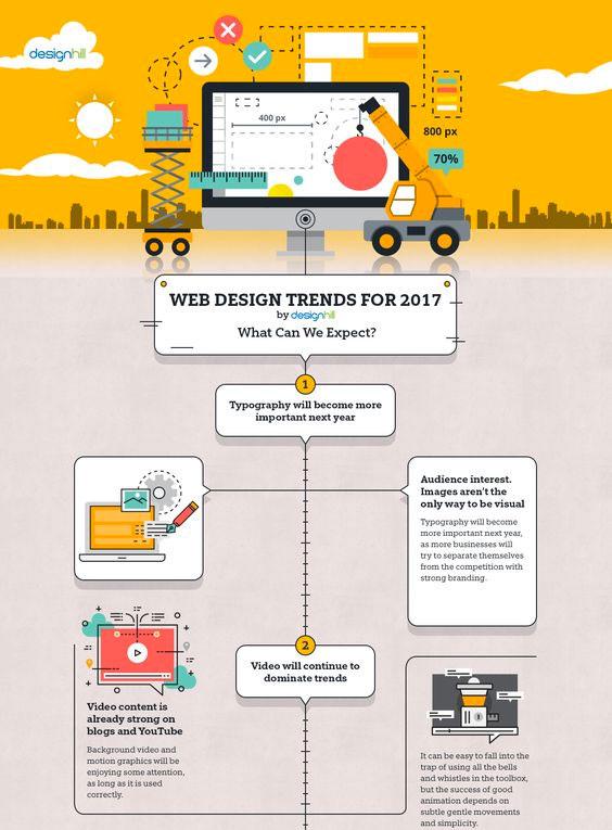 Cómo diseñar infografías, guía para principiantes