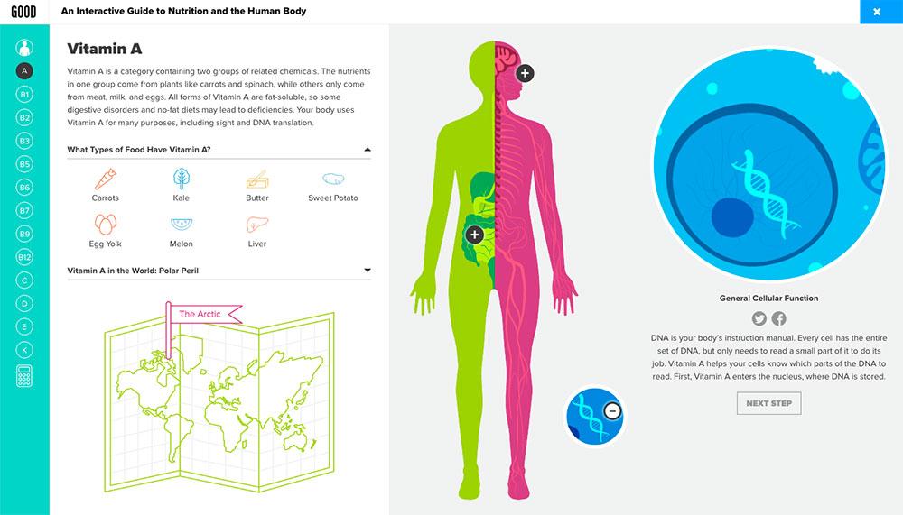 Data storytelling, qué es y cómo utilizarlo en la empresa.